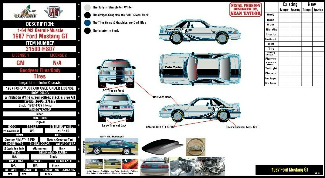 1987 Ford Mustang GT – Twin TurboM2 Pre Order