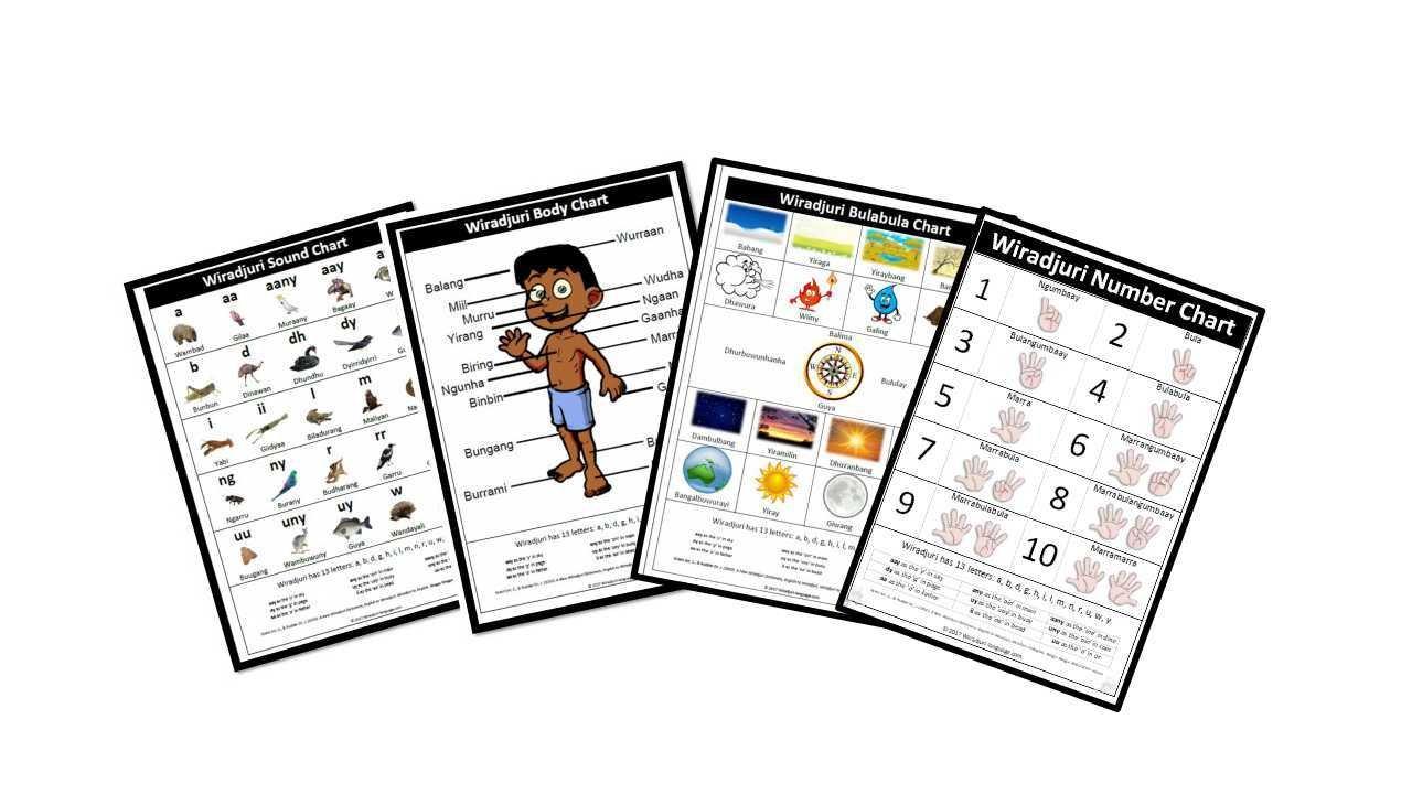 Wiradjuri charts set of all 4 A2