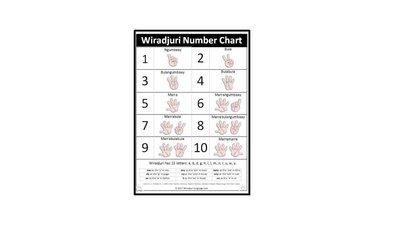 Wiradjuri numbers chart A1