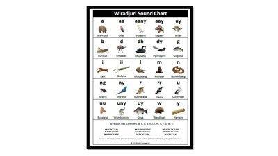 Wiradjuri Sound Chart A2