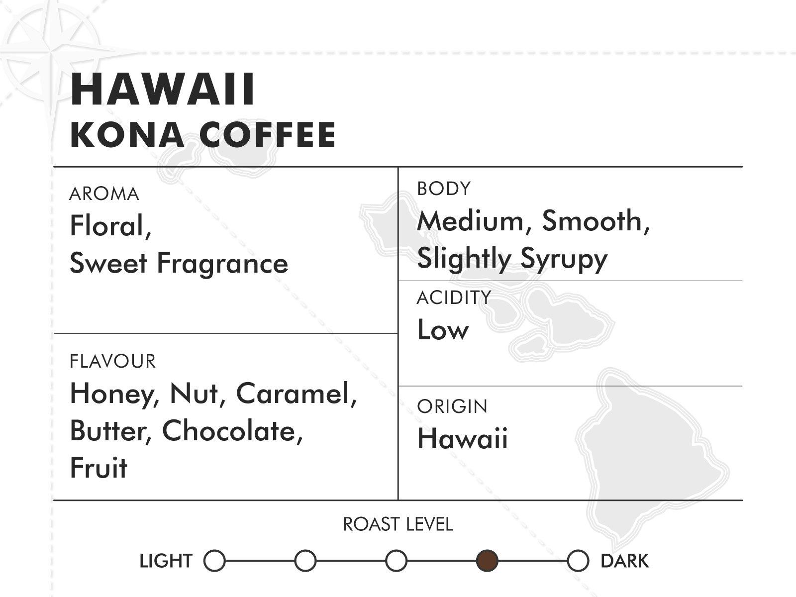 Hawaii Kona Coffee