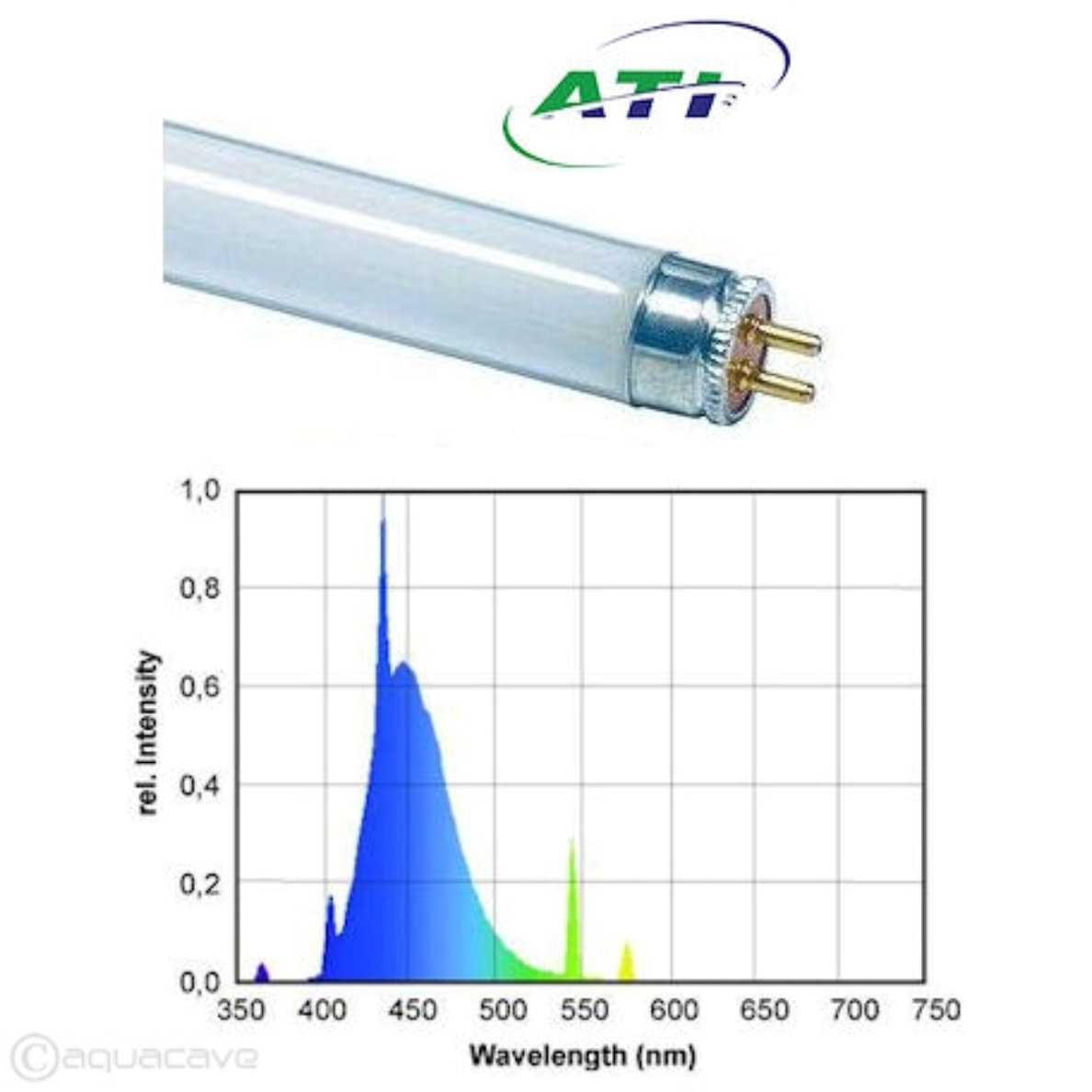 ATI T5 Bulbs Blue-Plus ....          Starting at $19.95