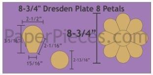 "Dresden Plate 8-3/4""  12 stk"