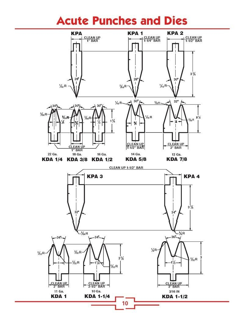 Acute Forming Punches and Dies