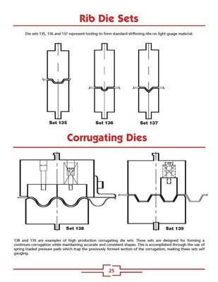 Rib and Corrugating Die Sets