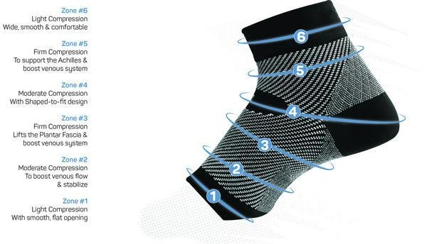 FS6 Performance Foot Sleeves