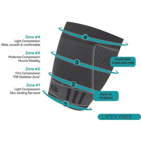 QS4 ITB/Quad Bracing Sleeve
