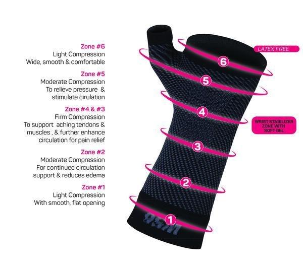 WS6 Performance Wrist Sleeve