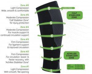CS6 Performance Calf Sleeves
