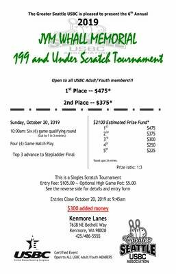 Jym Whall Memorial Tournament - Under 199 Scratch Division
