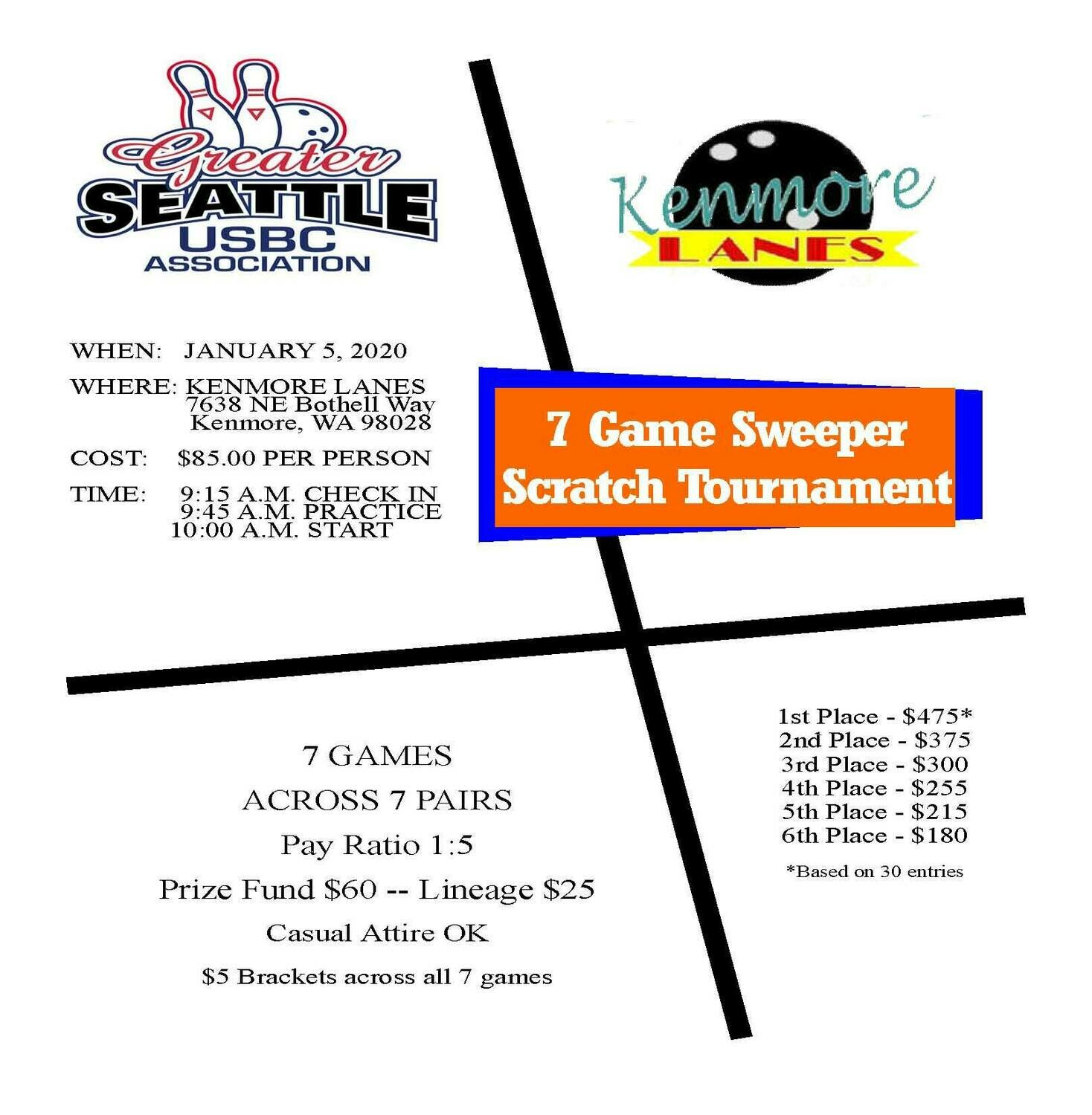 7 Game Sweeper  Scratch Tournament