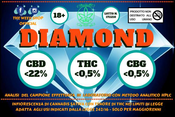 Diamond (Cannatonic)