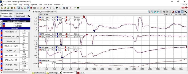 Pocono - Data Analysis Clinic