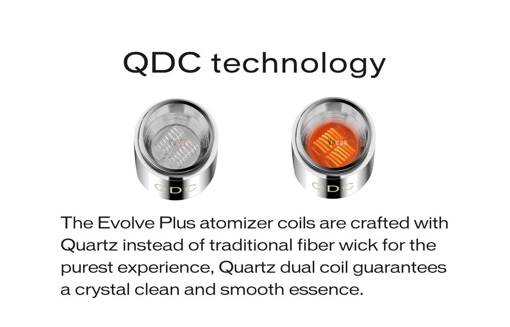Evolve Plus Replacement Coils By Yocan