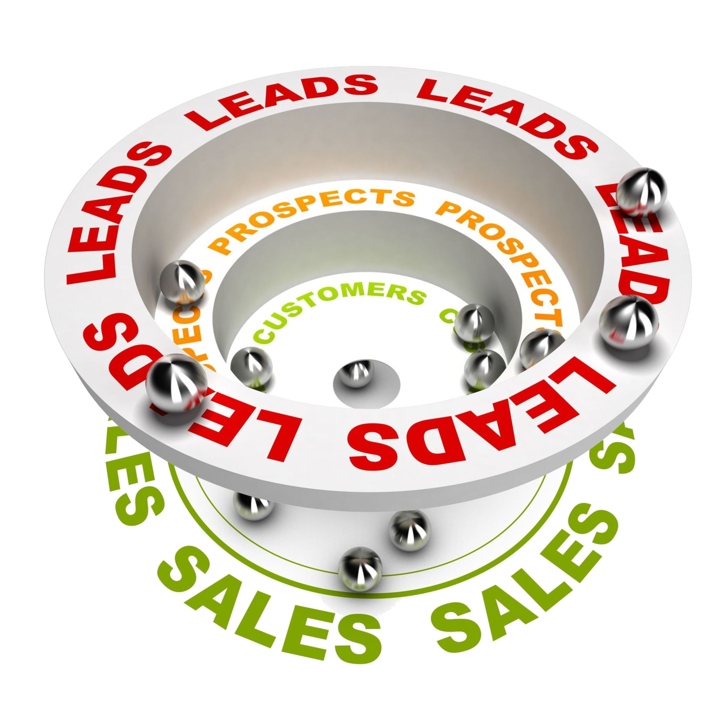 Advanced Sale Funnel Master Class