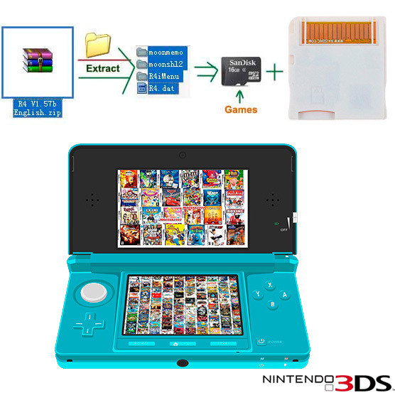 R4 SDHC para 3DS
