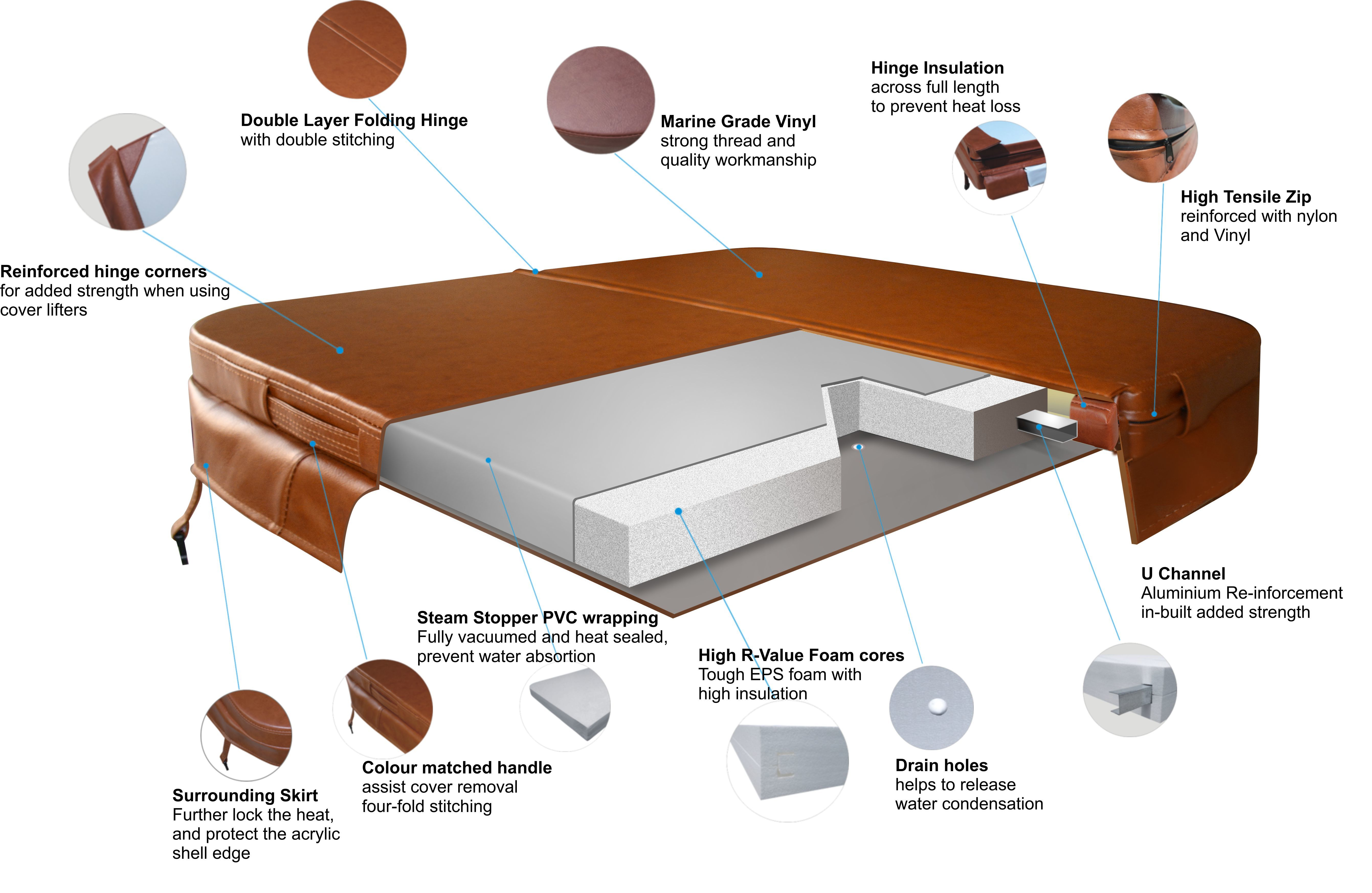7ft (213cm) Grey Hot Tub Cover 00108