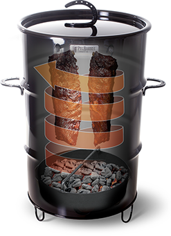Pit Barrel Cooker- Standard Package