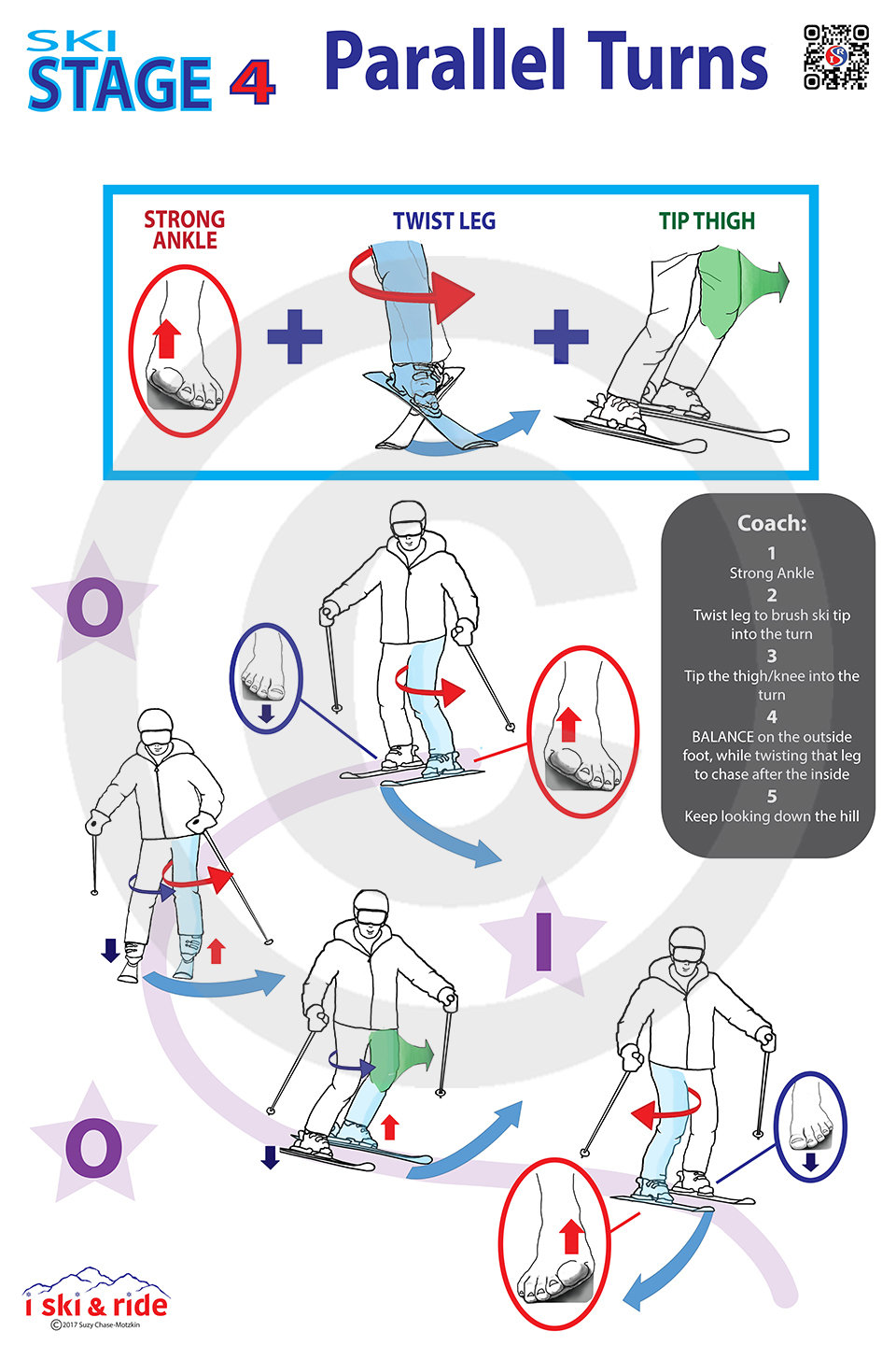 "ISR SKI Stage 4 Coaching Poster 24""x36"""