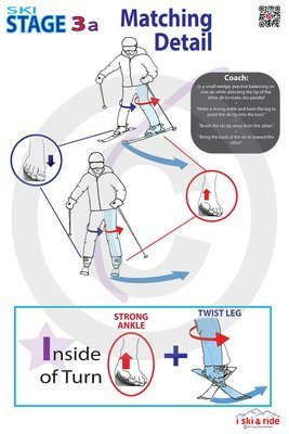 ISR SKI Stage 3 A Coaching Poster 24