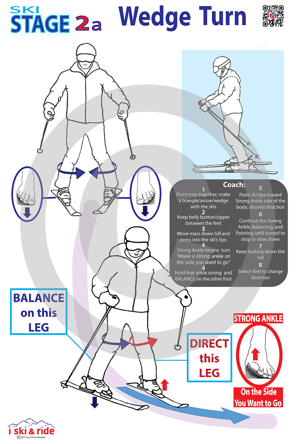 """ISR SKI Stage 2 A Coaching Poster 24""""x36"""""""