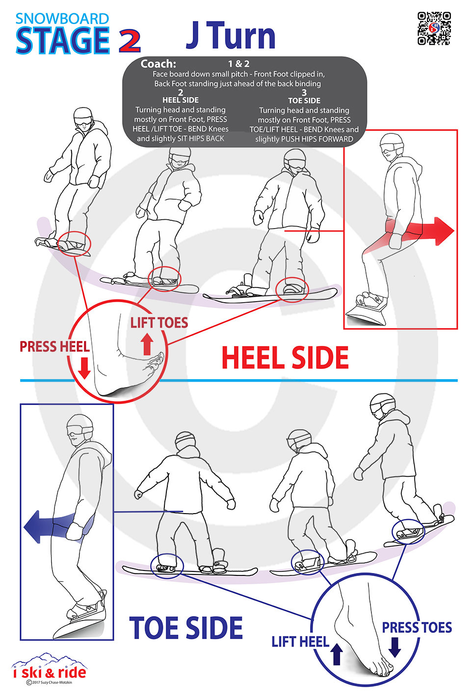 """ISR SNOWBOARD Stage 2 Coaching Poster 24""""x36"""""""
