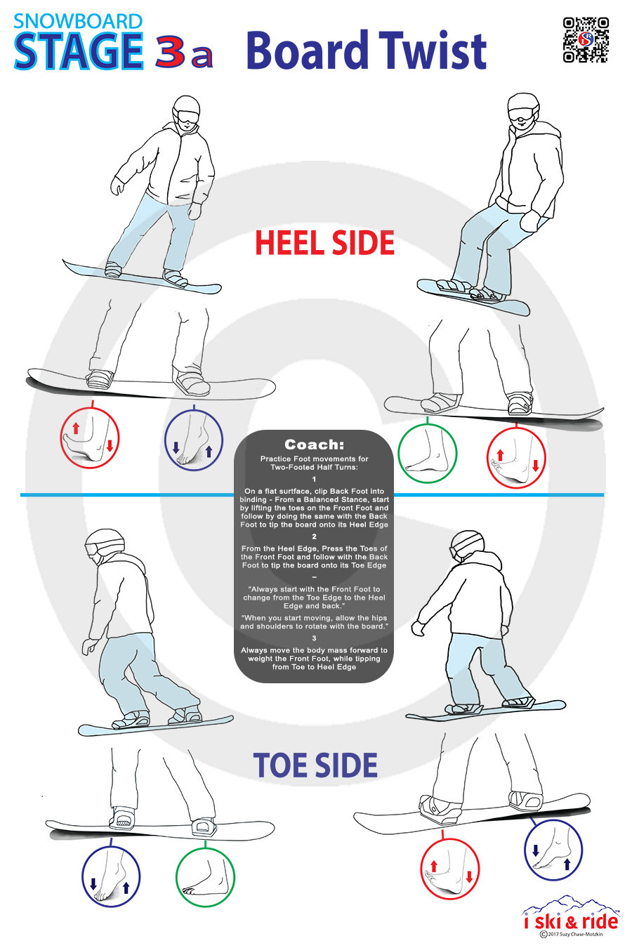 "ISR SNOWBOARD Stage 3 A Coaching Poster 24""x36"""