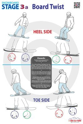 ISR SNOWBOARD Stage 3 A Coaching Poster 24