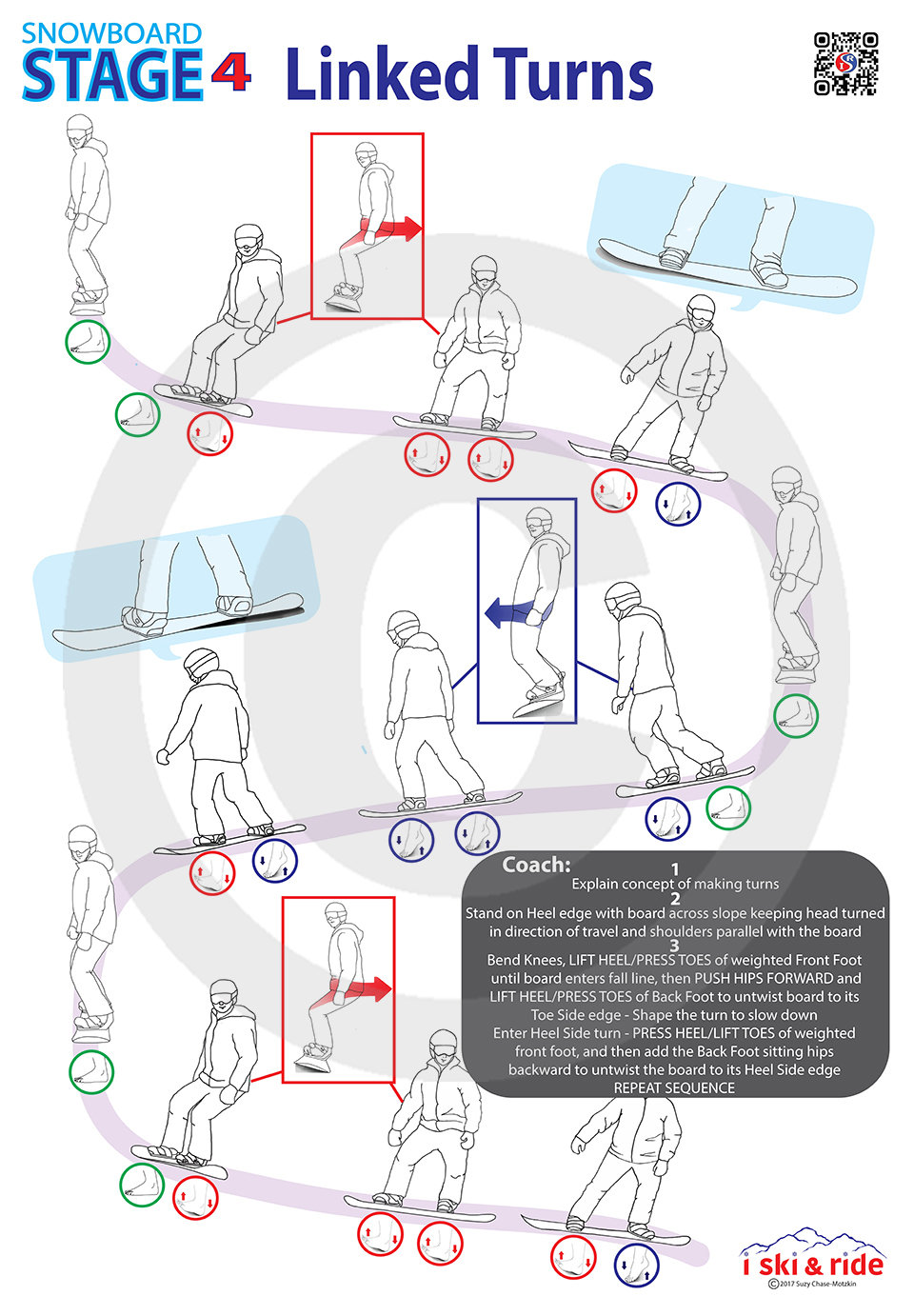 """ISR SNOWBOARD Stage 4 Coaching Poster 24""""x36"""""""