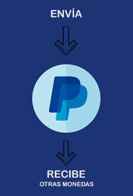 Cambiar PayPal