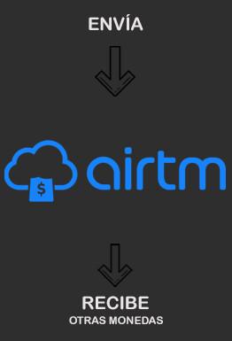Cambiar AirTM
