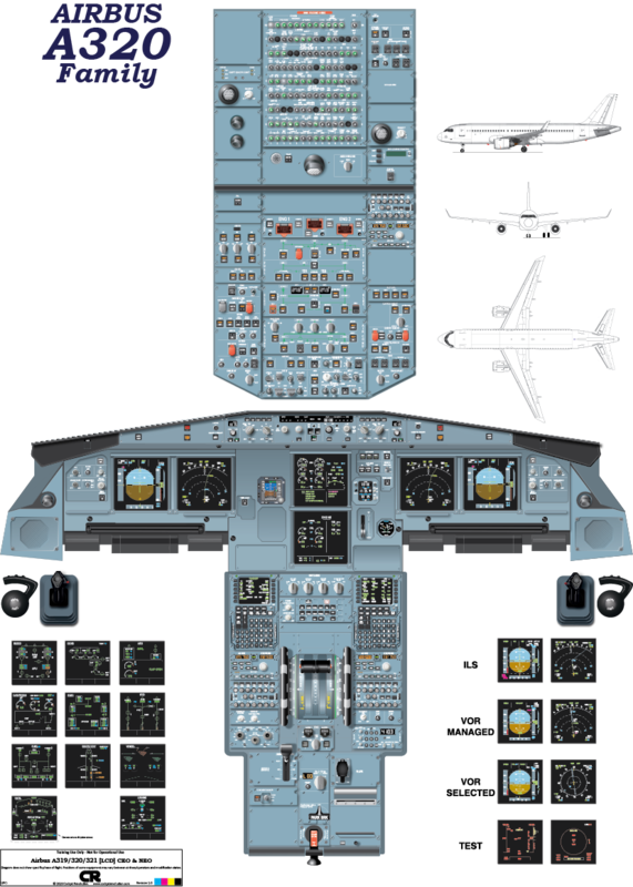 Airbus A320 family Cockpit Poster printed and downloads