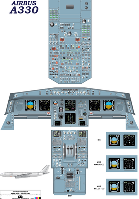 Airbus A320 (CEO v2 & NEO - LCD) Cockpit Poster - Digital Download
