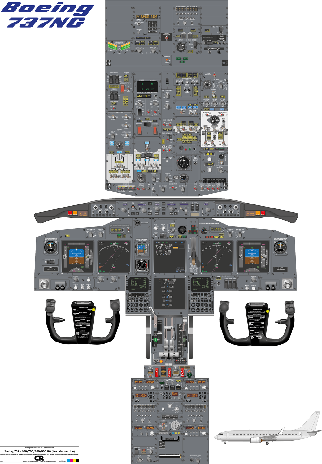 Boeing 737-NG & MAX Cockpit Posters - Digital Download