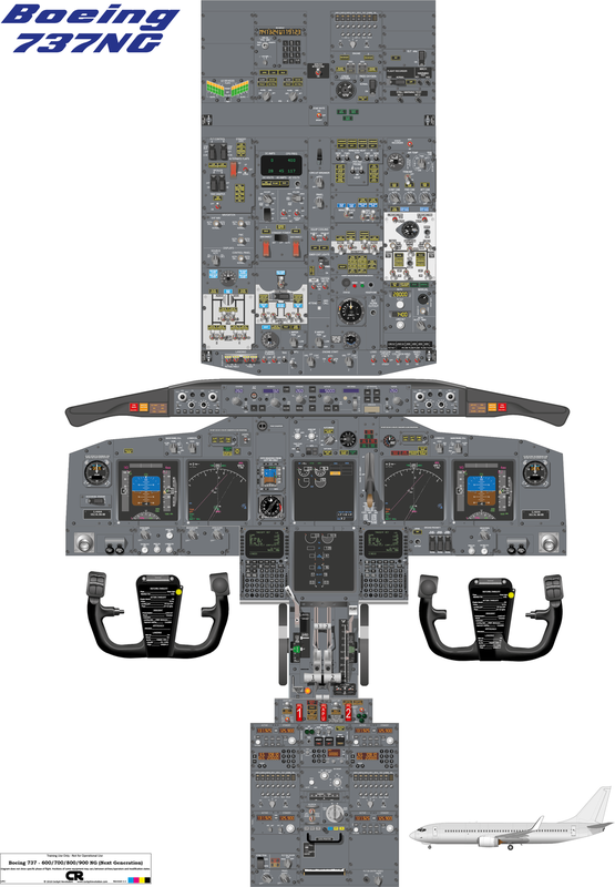 Boeing 737 family Cockpit Posters - printed and downloads