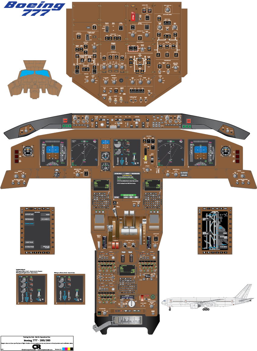 Boeing 777 Cockpit Poster - Digital Download