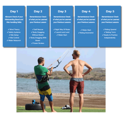 5 DAYS KITESURFING LESSONS CURACAO  (BEST PRACTICE!)