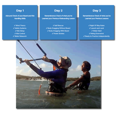 3 DAYS KITESURFING LESSONS CURACAO