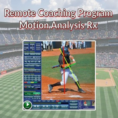 Remote Coaching Sessions (6 - 30 Minute Sessions)
