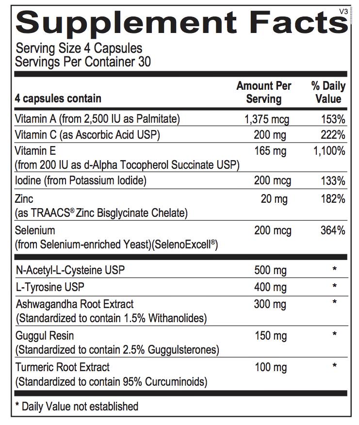 Thyroid Support II - NAC, L-Tyrosine and Ashwagandha