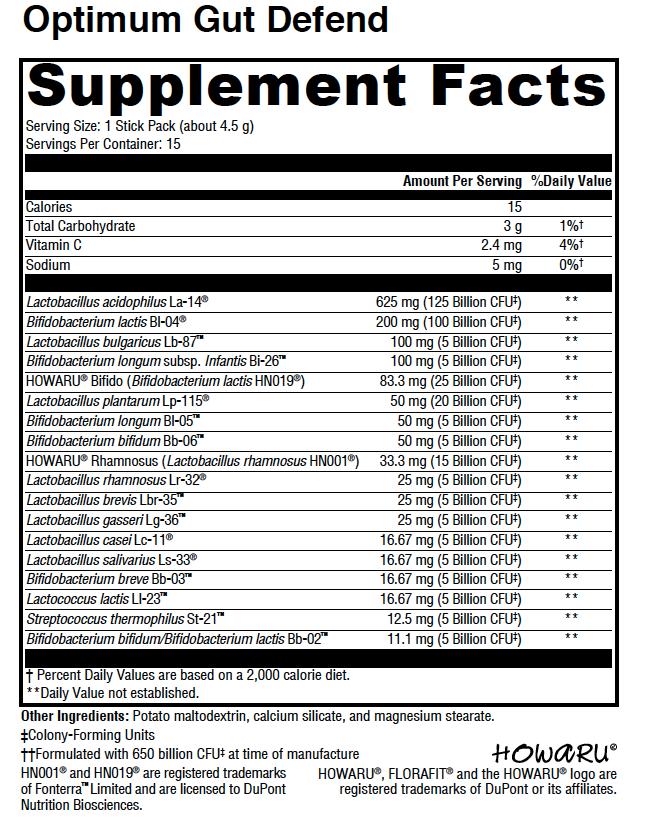 Optimum Gut Defend -Probiotics