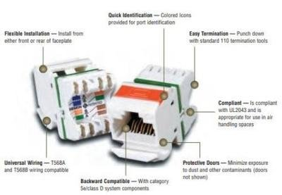mx6-02 jack cat6 angled t568a/b white siemon