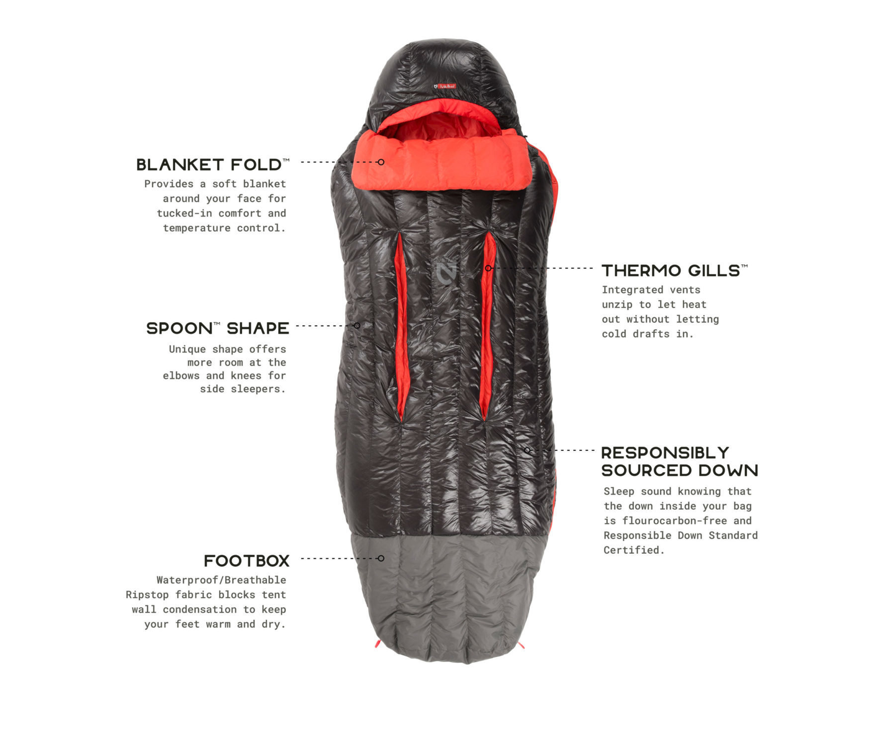 NEMO Riff Men's Down Sleeping Bag