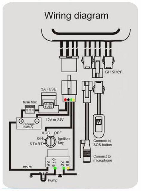 GPS трекер Alfa GT06 (с блокировкой двигателя)
