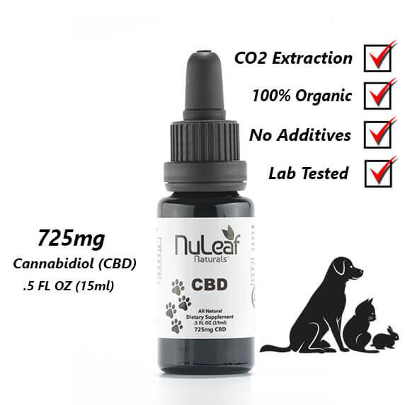 Full Spectrum Pet CBD Oil, High Grade Hemp Extract (50mg/ml)