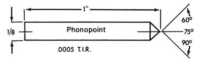 Phonopoints 00007