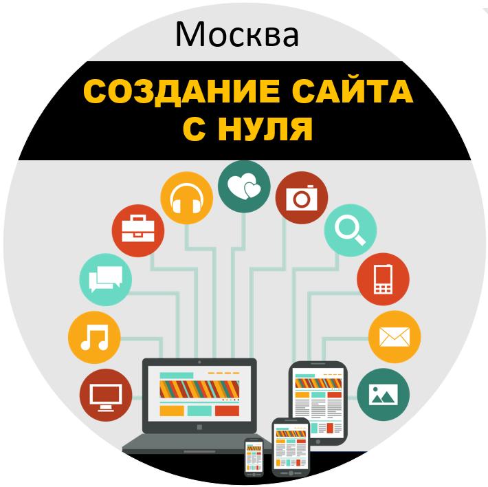 Создание сайта с нуля.  Москва