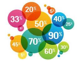Contract percentage 20/80