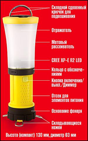 Фонарь Яркий луч кемпинг X5 Спутник
