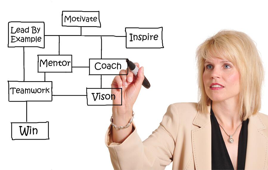 ExecTech Coaching